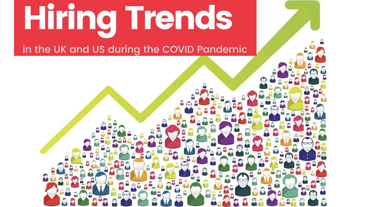 Hiring Trends UK US during COVID