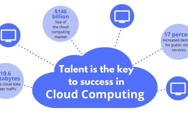 Talent is key to success in Cloud Computing